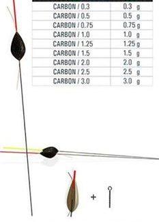 DPW Carbon Float